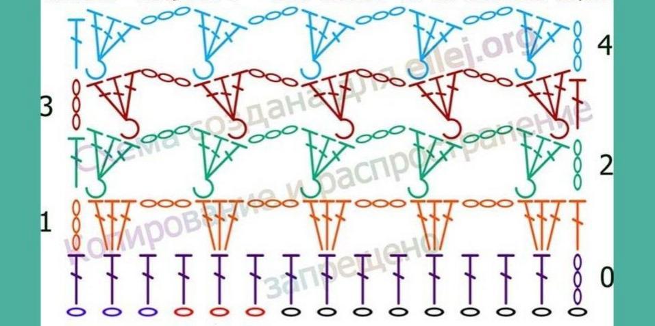 Mini-Waves Stitch-texture-stitch-1-copy-2-jpg